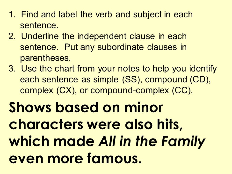 Shows based on minor characters were also hits, which made All in the Family even more famous.