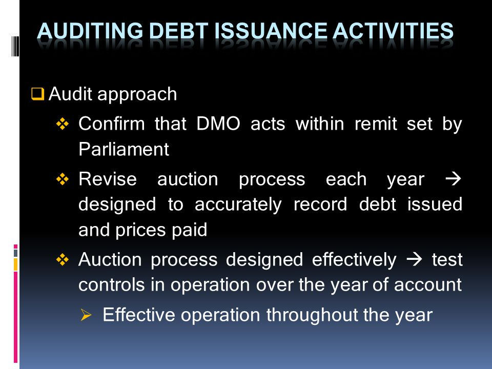 Audit approach Confirm that DMO acts within remit set by Parliament Revise auction process each year designed to accurately record debt issued and prices paid Auction process designed effectively test controls in operation over the year of account Effective operation throughout the year