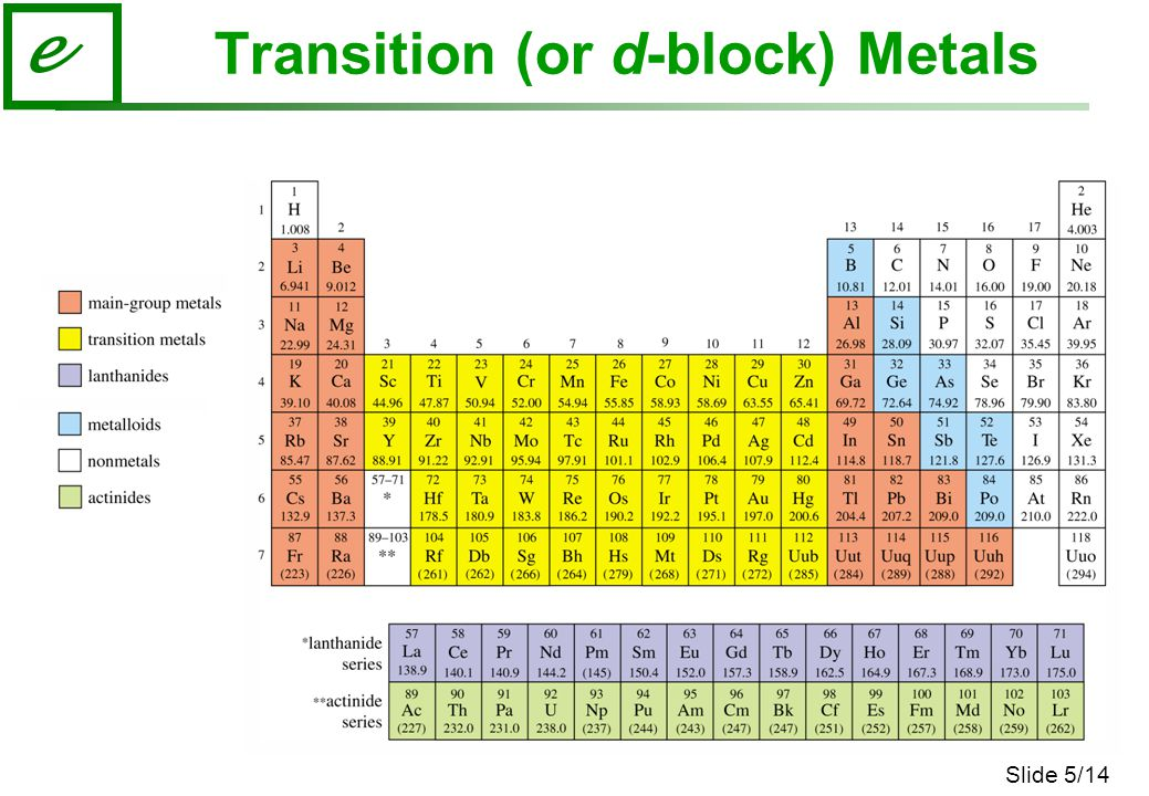 Slide 5/14 e Transition (or d-block) Metals