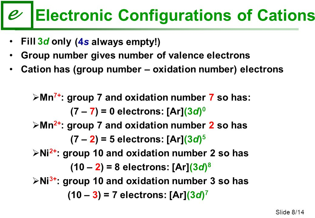 Slide 8/14 e Electronic Configurations of Cations Fill 3d only Group number gives number of valence electrons Cation has (group number – oxidation num