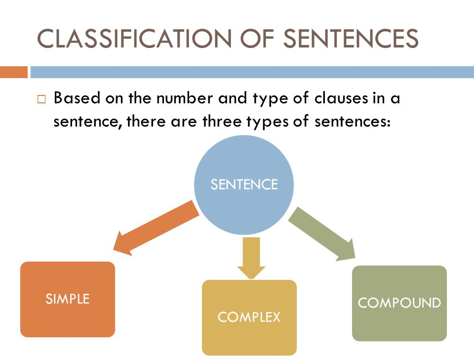 CLASSIFICATION OF SENTENCES Based on the number and type of clauses in a sentence, there are three types of sentences: SENTENCE SIMPLECOMPOUNDCOMPLEX