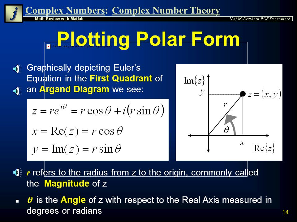 Complex Numbers:Complex Number Theory 13 Exponential Polar Form n Through Eulers Equation we see that: n This representation of a complex number is re