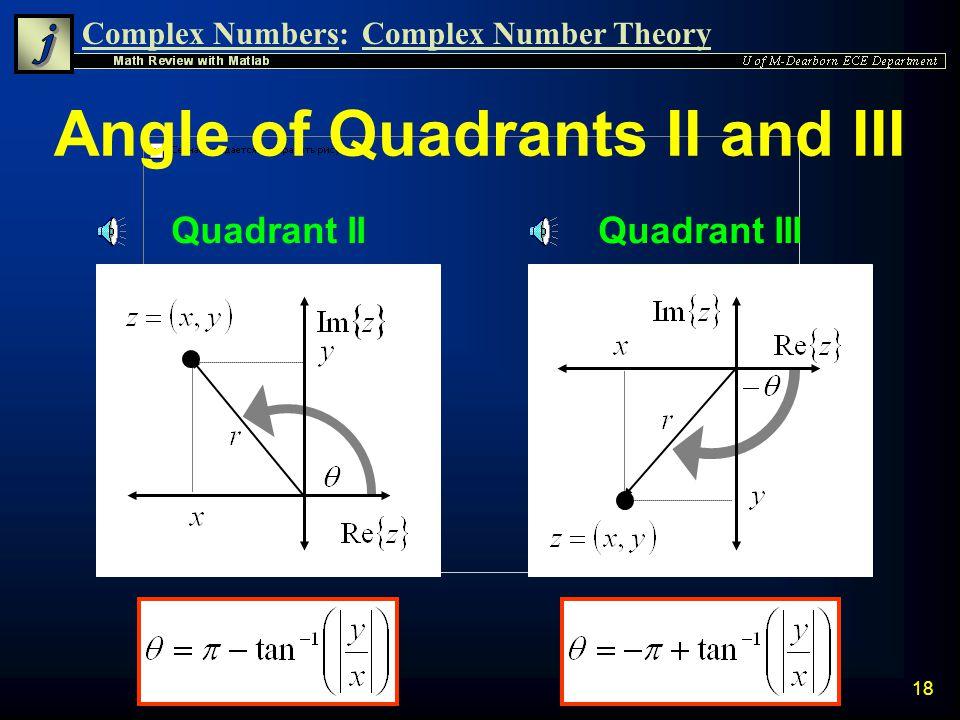 Complex Numbers:Complex Number Theory 17 Angle of Quadrants I and IV Quadrant IQuadrant IV