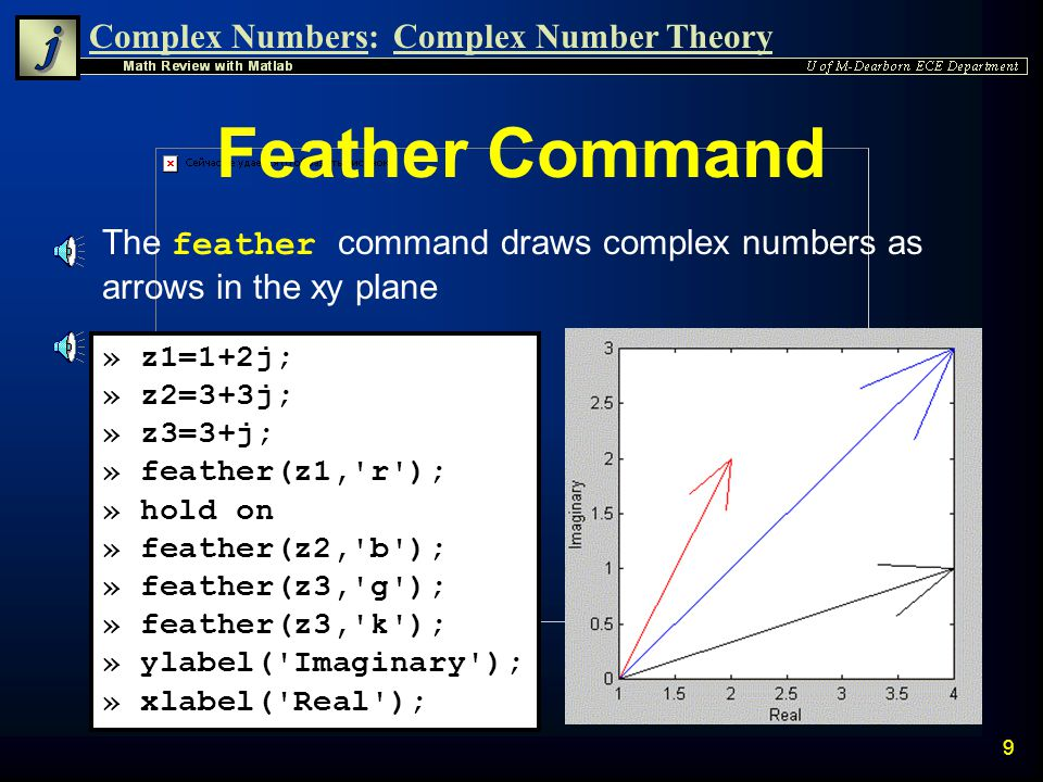 Complex Numbers:Complex Number Theory 9 Feather Command The feather command draws complex numbers as arrows in the xy plane » z1=1+2j; » z2=3+3j; » z3=3+j; » feather(z1, r ); » hold on » feather(z2, b ); » feather(z3, g ); » feather(z3, k ); » ylabel( Imaginary ); » xlabel( Real );