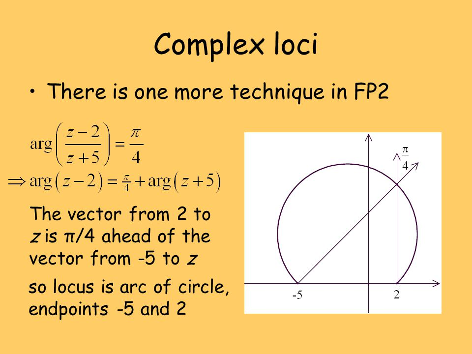 Complex loci There is one more technique in FP2 The vector from 2 to z is π/4 ahead of the vector from -5 to z so locus is arc of circle, endpoints -5 and 2