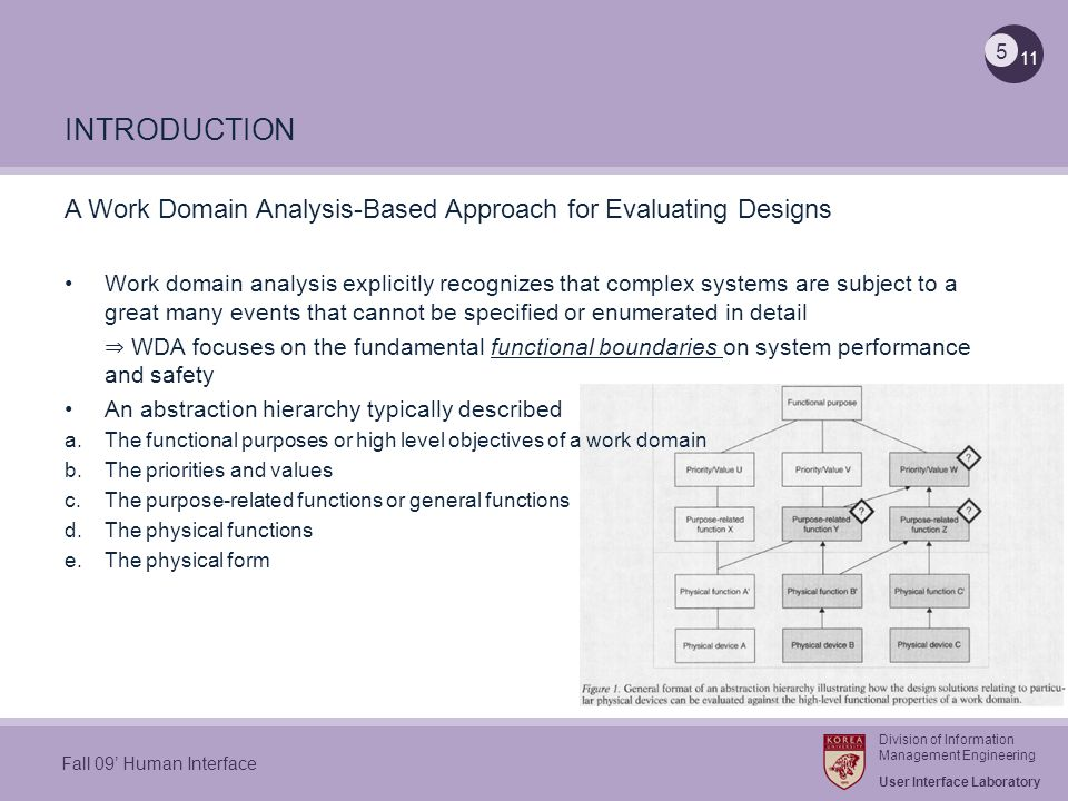 Division of Information Management Engineering User Interface Laboratory 11 Fall 09 Human Interface A Work Domain Analysis-Based Approach for Evaluati