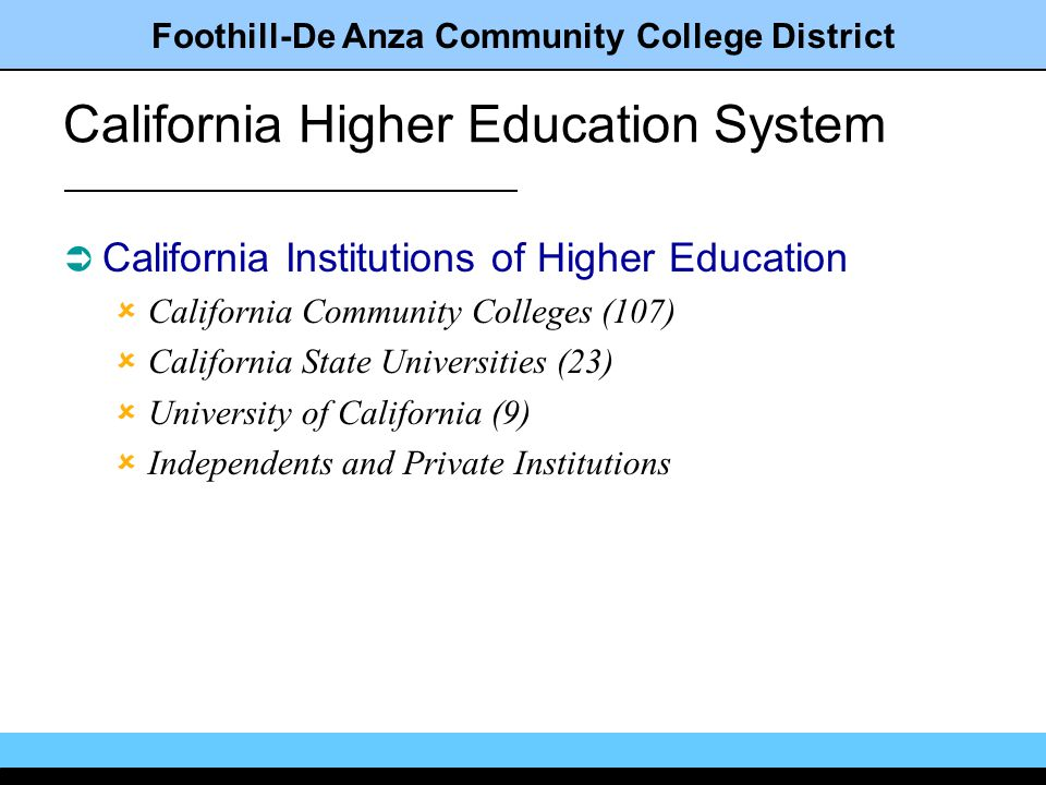 Foothill-De Anza Community College District California Institutions of Higher Education California Community Colleges (107) California State Universities (23) University of California (9) Independents and Private Institutions California Higher Education System