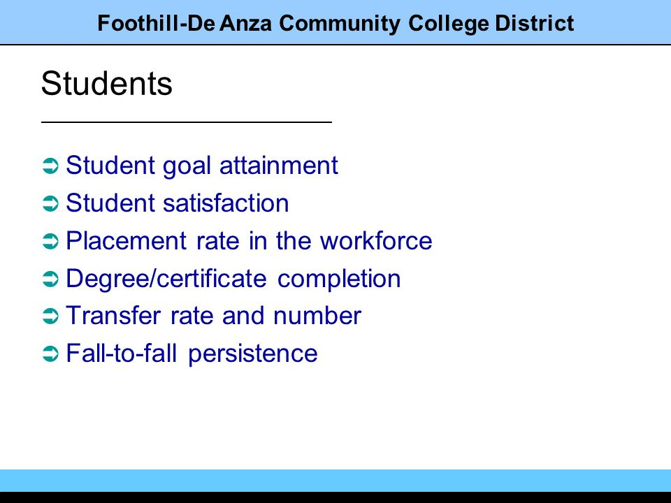 Foothill-De Anza Community College District Students Student goal attainment Student satisfaction Placement rate in the workforce Degree/certificate completion Transfer rate and number Fall-to-fall persistence