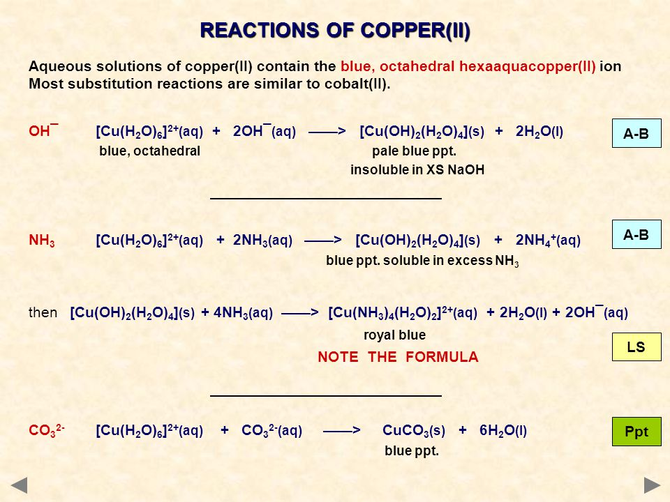 REACTIONS OF COPPER(II) Aqueous solutions of copper(II) contain the blue, octahedral hexaaquacopper(II) ion Most substitution reactions are similar to cobalt(II).