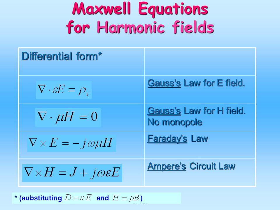 Cruz-Pol, Electromagnetics UPRM Maxwell Equations for Harmonic fields Differential form* Gausss Law for E field. Gausss Law for H field. No monopole F