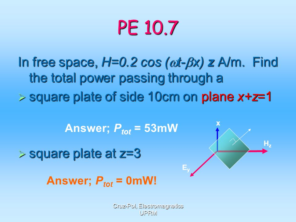 Cruz-Pol, Electromagnetics UPRM PE 10.7 In free space, H=0.2 cos ( t- x) z A/m. Find the total power passing through a square plate of side 10cm on pl