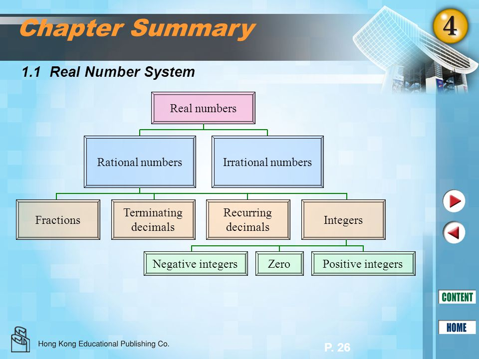 P. 26 1.1 Real Number System Chapter Summary Real numbers Rational numbers Fractions Terminating decimals Recurring decimals Integers Irrational numbe