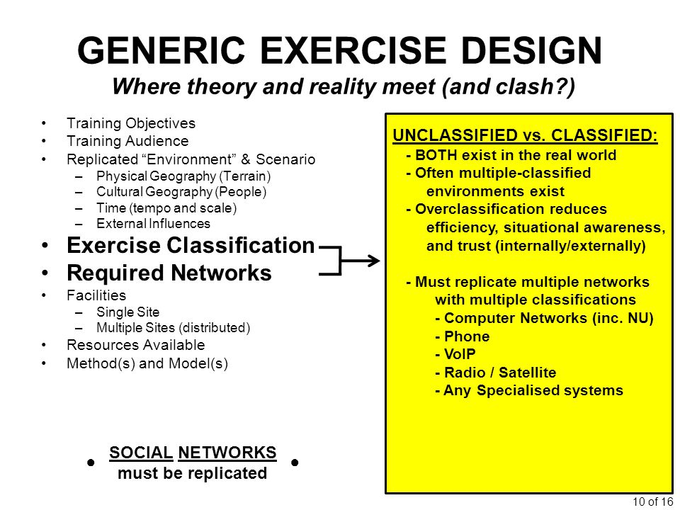 10 of 16 GENERIC EXERCISE DESIGN Where theory and reality meet (and clash?) Training Objectives Training Audience Replicated Environment & Scenario –Physical Geography (Terrain) –Cultural Geography (People) –Time (tempo and scale) –External Influences Exercise Classification Required Networks Facilities –Single Site –Multiple Sites (distributed) Resources Available Method(s) and Model(s) UNCLASSIFIED vs.