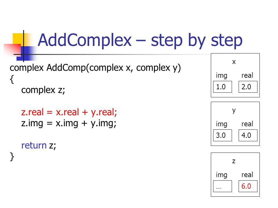 AddComplex – step by step complex AddComp(complex x, complex y) { complex z; z.real = x.real + y.real; z.img = x.img + y.img; return z; } 1.02.0 realimg x 3.04.0 realimg y …6.0 realimg z