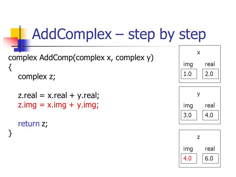 AddComplex – step by step complex AddComp(complex x, complex y) { complex z; z.real = x.real + y.real; z.img = x.img + y.img; return z; } 1.02.0 realimg x 3.04.0 realimg y 4.06.0 realimg z