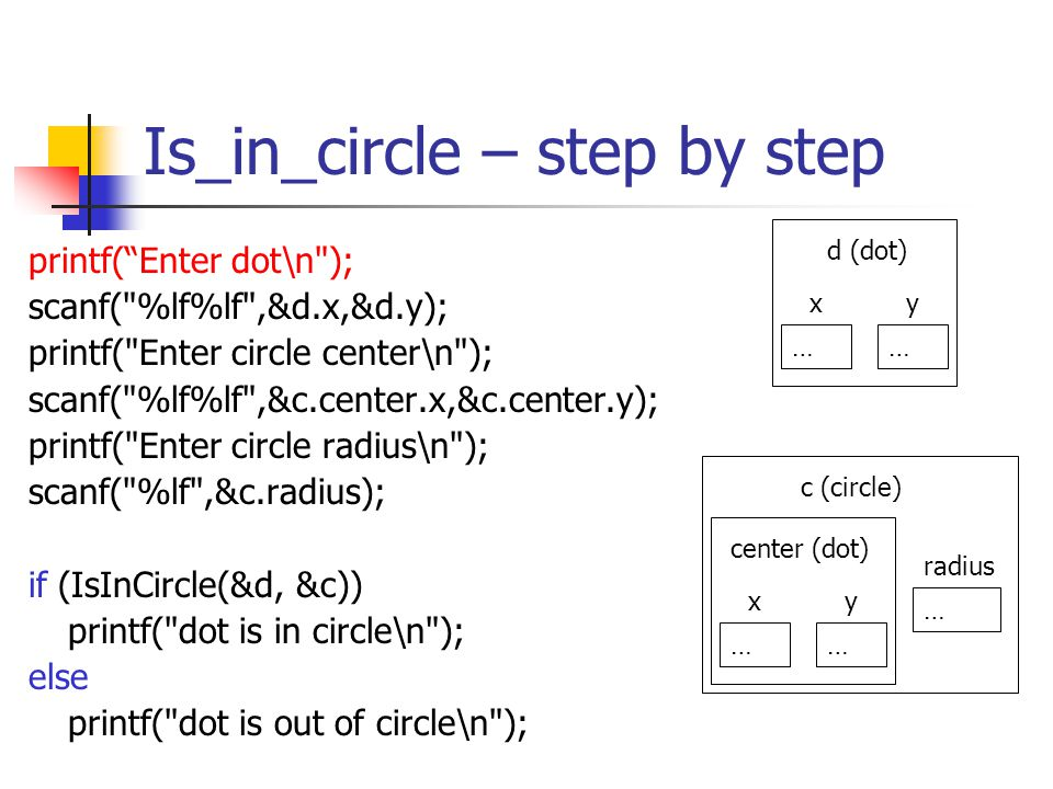 Is_in_circle – step by step printf(Enter dot\n ); scanf( %lf%lf ,&d.x,&d.y); printf( Enter circle center\n ); scanf( %lf%lf ,&c.center.x,&c.center.y); printf( Enter circle radius\n ); scanf( %lf ,&c.radius); if (IsInCircle(&d, &c)) printf( dot is in circle\n ); else printf( dot is out of circle\n ); …… yx d (dot)c (circle) …… yx center (dot) radius …