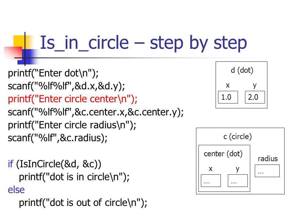 Is_in_circle – step by step printf(Enter dot\n