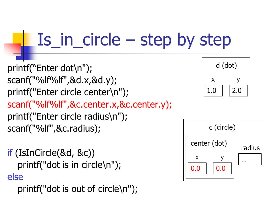 Is_in_circle – step by step printf(Enter dot\n ); scanf( %lf%lf ,&d.x,&d.y); printf( Enter circle center\n ); scanf( %lf%lf ,&c.center.x,&c.center.y); printf( Enter circle radius\n ); scanf( %lf ,&c.radius); if (IsInCircle(&d, &c)) printf( dot is in circle\n ); else printf( dot is out of circle\n ); 1.02.0 yx d (dot)c (circle) 0.0 yx center (dot) radius …
