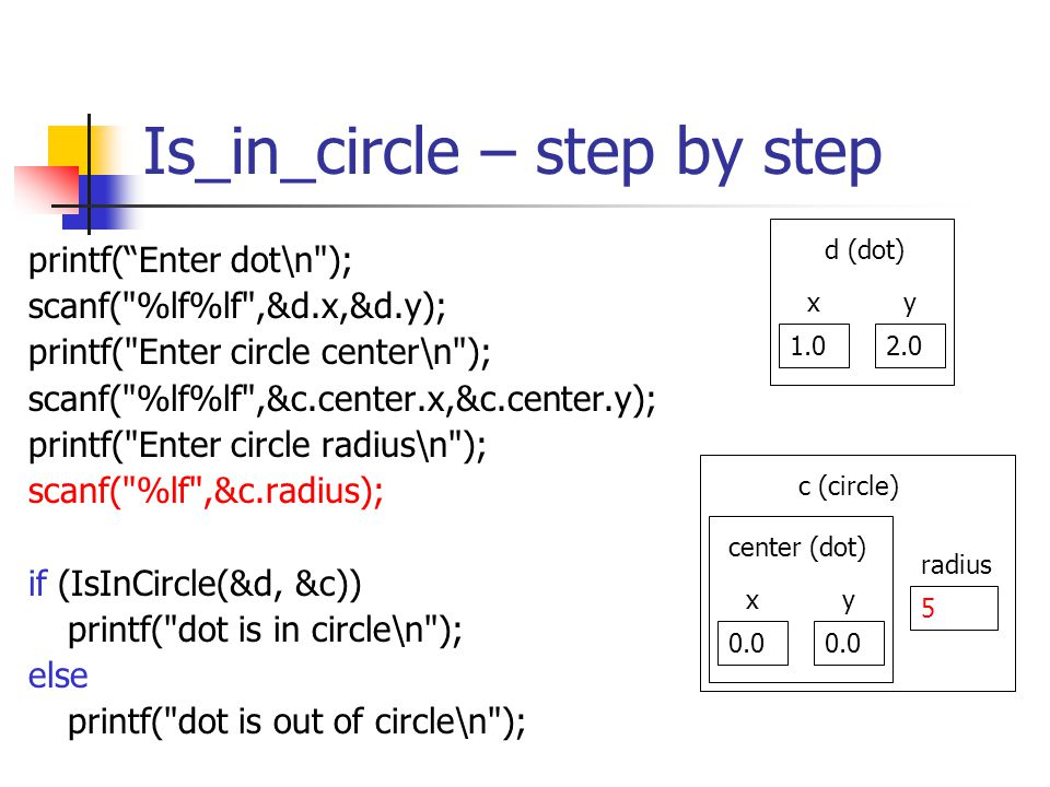 Is_in_circle – step by step printf(Enter dot\n ); scanf( %lf%lf ,&d.x,&d.y); printf( Enter circle center\n ); scanf( %lf%lf ,&c.center.x,&c.center.y); printf( Enter circle radius\n ); scanf( %lf ,&c.radius); if (IsInCircle(&d, &c)) printf( dot is in circle\n ); else printf( dot is out of circle\n ); 1.02.0 yx d (dot)c (circle) 0.0 yx center (dot) radius 5