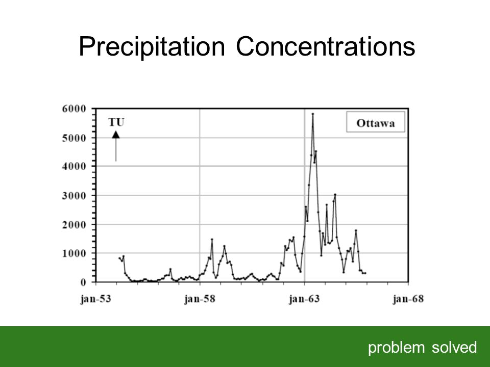 Precipitation Concentrations problem solved HELPING OUR CLIENTS SOLVE COMPLEX PROBLEMS