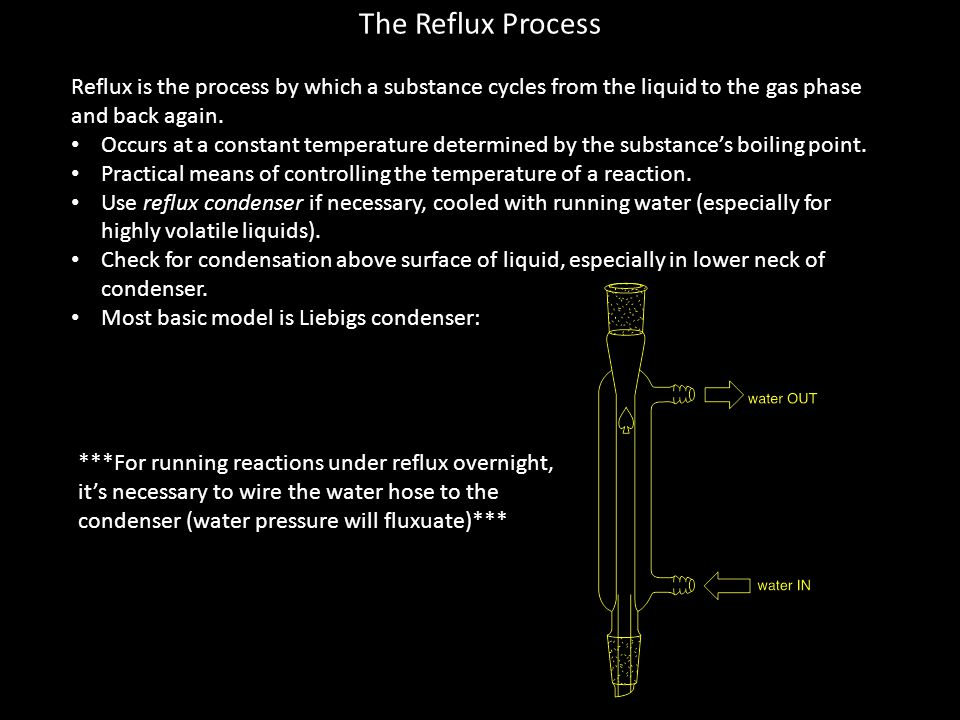 The Reflux Process Reflux is the process by which a substance cycles from the liquid to the gas phase and back again. Occurs at a constant temperature