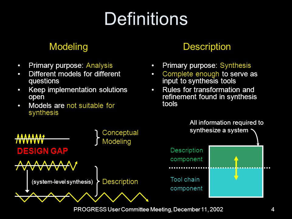 PROGRESS User Committee Meeting, December 11, 20024 Definitions Primary purpose: Analysis Different models for different questions Keep implementation solutions open Models are not suitable for synthesis Primary purpose: Synthesis Complete enough to serve as input to synthesis tools Rules for transformation and refinement found in synthesis tools ModelingDescription All information required to synthesize a system Description component Tool chain component DESIGN GAP (system-level synthesis) Conceptual Modeling Description