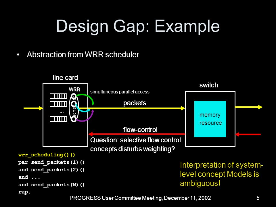 PROGRESS User Committee Meeting, December 11, 20025 Design Gap: Example switch packets...