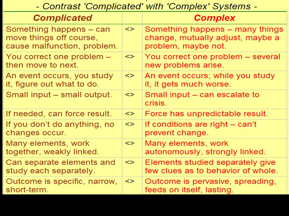 Contrast Complicated with Complex Systems