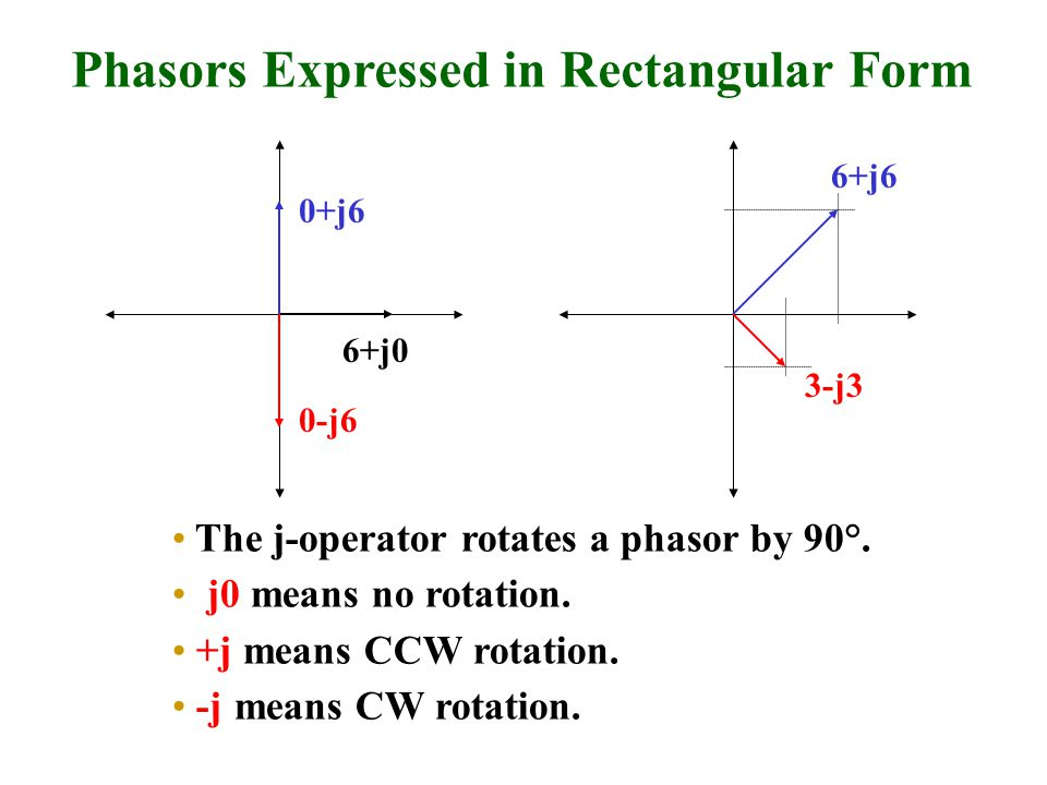 Phasors Expressed in Rectangular Form 6+j0 0+j6 0-j6 6+j6 3-j3 The j-operator rotates a phasor by 90°.