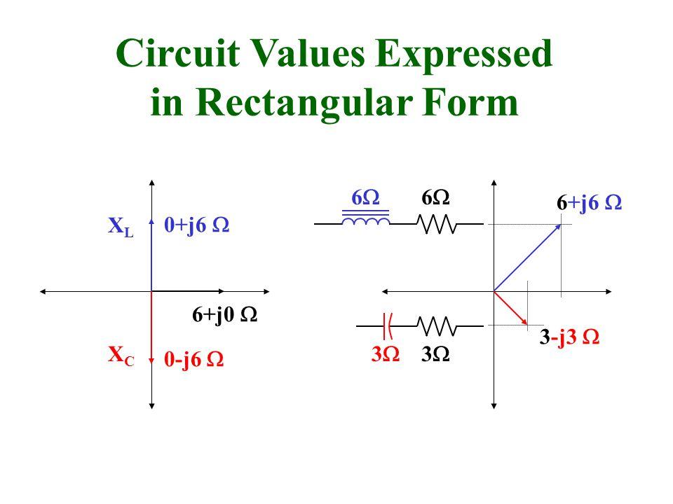 Circuit Values Expressed in Rectangular Form 6+j0 6+j6 3-j3 0+j6 XLXL 0-j6 XCXC 6 6 3 3