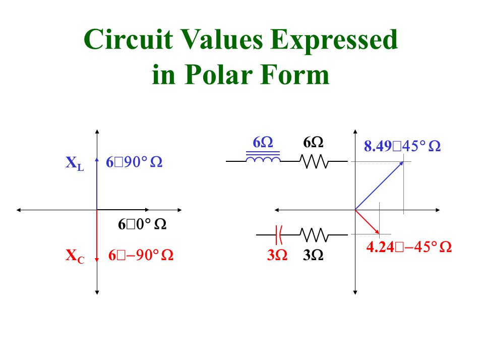 Circuit Values Expressed in Polar Form 6 XLXL XCXC