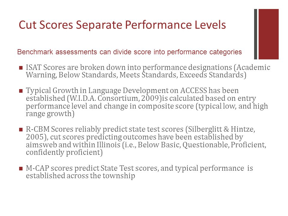 Cut Scores Separate Performance Levels ISAT Scores are broken down into performance designations (Academic Warning, Below Standards, Meets Standards, Exceeds Standards) Typical Growth in Language Development on ACCESS has been established (W.I.D.A.
