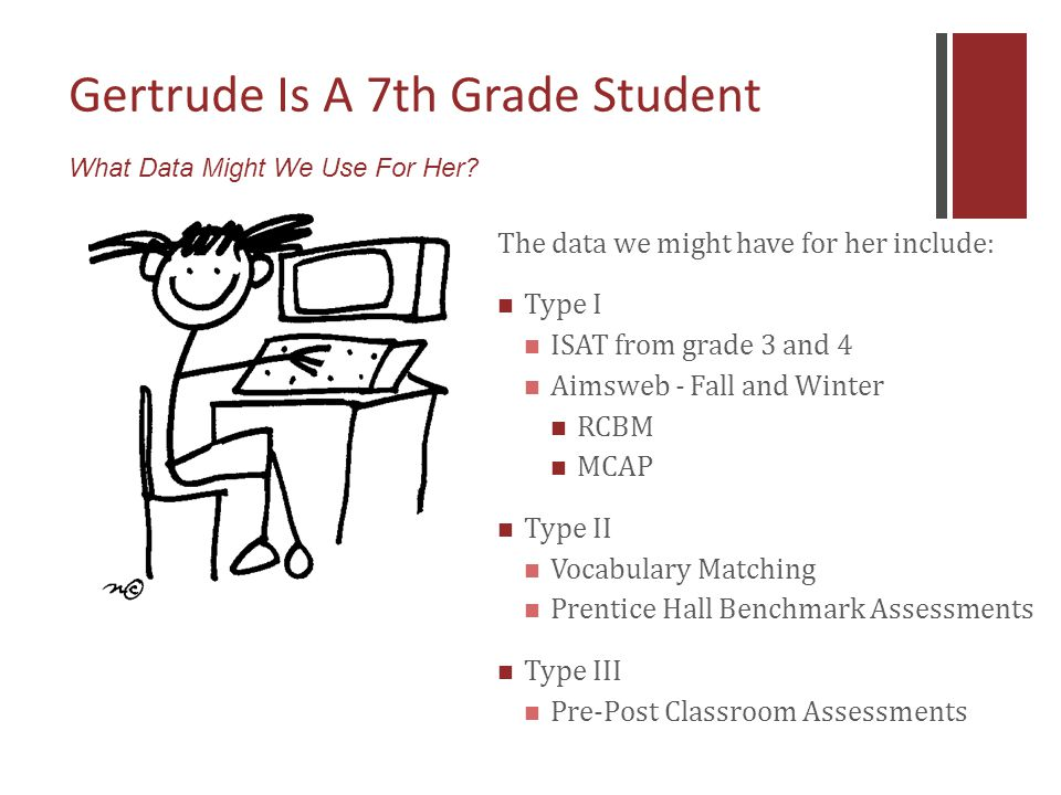 Gertrude Is A 7th Grade Student The data we might have for her include: Type I ISAT from grade 3 and 4 Aimsweb - Fall and Winter RCBM MCAP Type II Vocabulary Matching Prentice Hall Benchmark Assessments Type III Pre-Post Classroom Assessments What Data Might We Use For Her