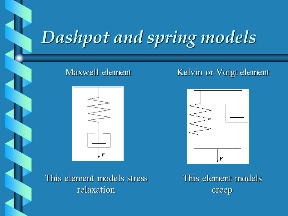 Dashpot and spring models Maxwell element Kelvin or Voigt element This element models stress relaxation This element models creep