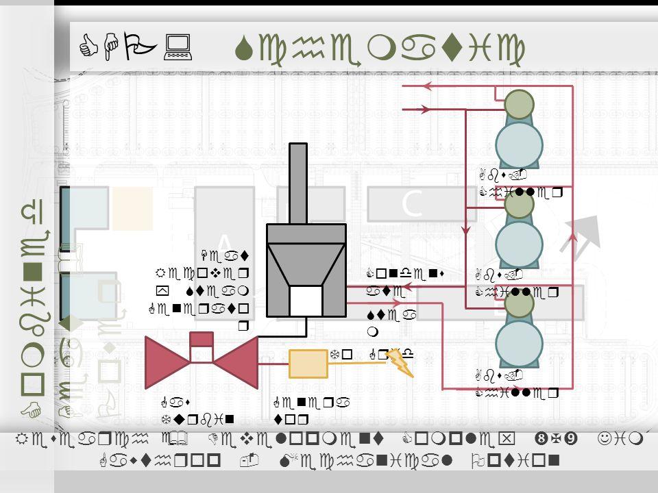 CHP: Schematic Combined Heat & Power Research & Development Complex X Jim Gawthrop - Mechanical Option Stea m Abs.