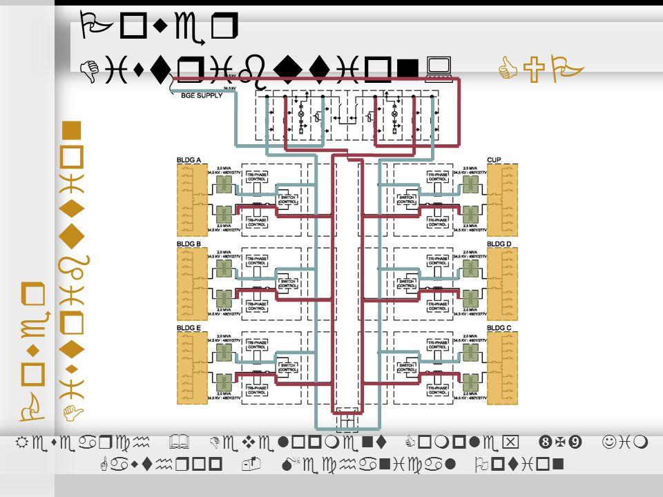 Power Distribution: CUP Research & Development Complex X Jim Gawthrop - Mechanical Option Power Distribution