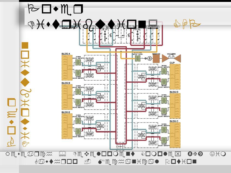 Research & Development Complex X Jim Gawthrop - Mechanical Option Power Distribution: CHP
