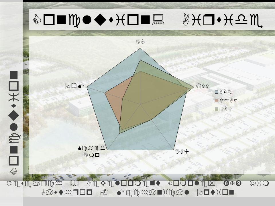 Conclusion: Airside Research & Development Complex X Jim Gawthrop - Mechanical Option Conclusion