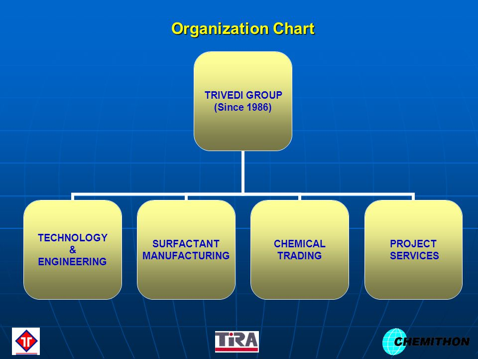 TRIVEDI GROUP (Since 1986) TECHNOLOGY & ENGINEERING SURFACTANT MANUFACTURING CHEMICAL TRADING PROJECT SERVICES Organization Chart