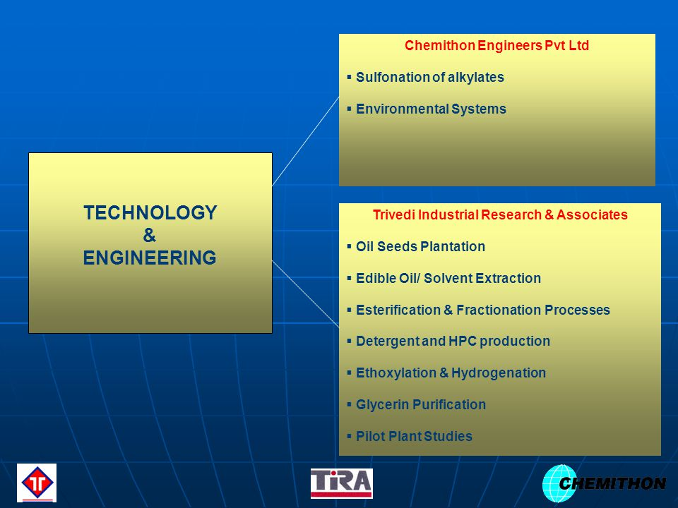 TECHNOLOGY & ENGINEERING Chemithon Engineers Pvt Ltd Sulfonation of alkylates Environmental Systems Trivedi Industrial Research & Associates Oil Seeds Plantation Edible Oil/ Solvent Extraction Esterification & Fractionation Processes Detergent and HPC production Ethoxylation & Hydrogenation Glycerin Purification Pilot Plant Studies