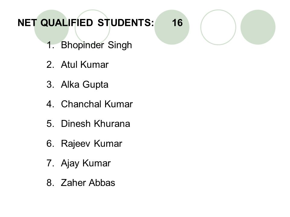NET QUALIFIED STUDENTS: 16 1.Bhopinder Singh 2.Atul Kumar 3.Alka Gupta 4.Chanchal Kumar 5.Dinesh Khurana 6.Rajeev Kumar 7.Ajay Kumar 8.Zaher Abbas