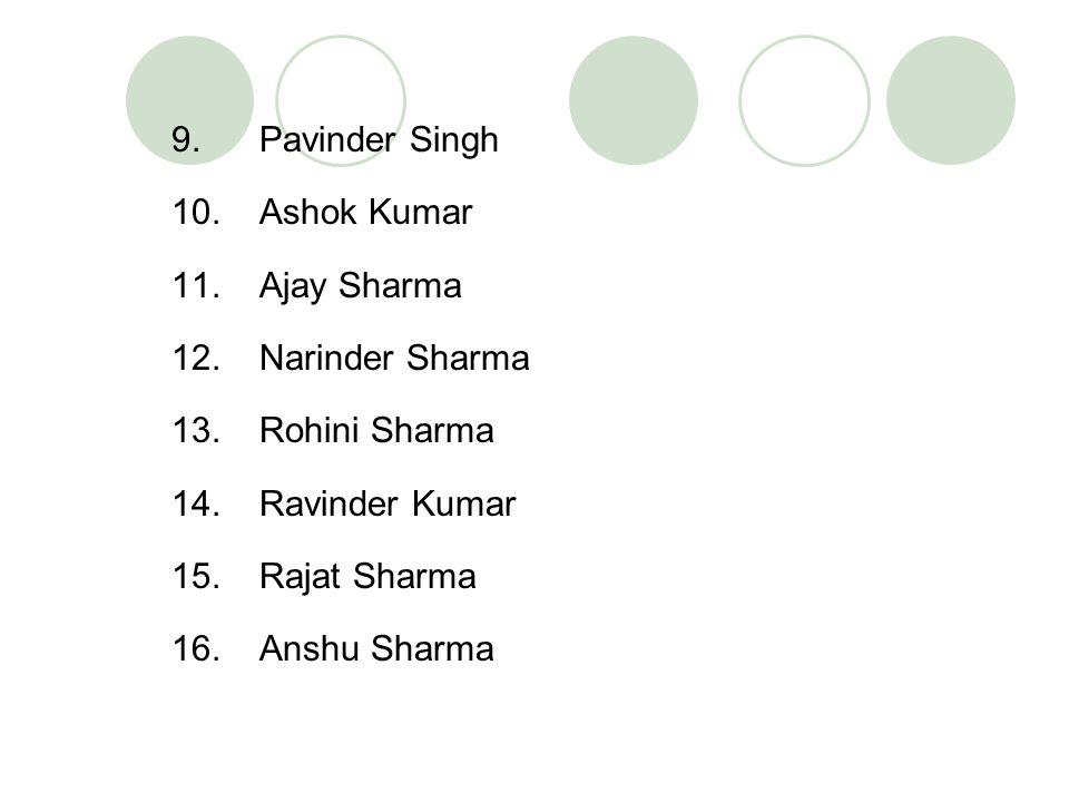 9.Pavinder Singh 10.Ashok Kumar 11.Ajay Sharma 12.Narinder Sharma 13.Rohini Sharma 14.Ravinder Kumar 15.Rajat Sharma 16.Anshu Sharma