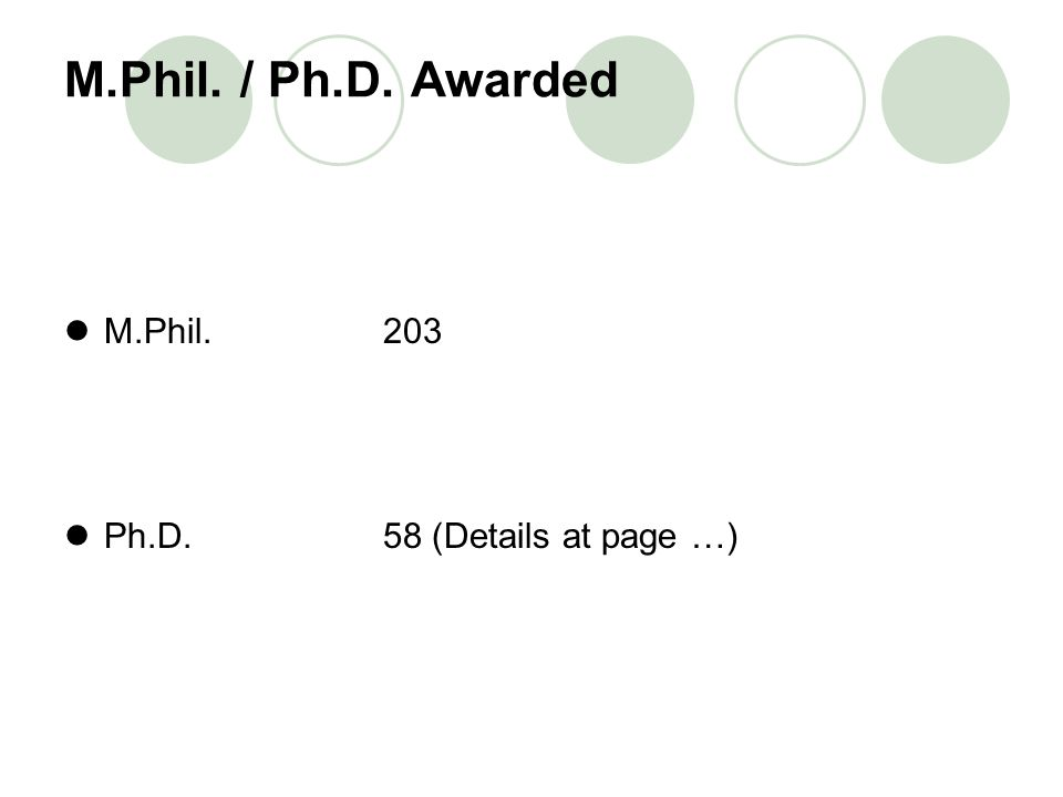 M.Phil. / Ph.D. Awarded M.Phil. 203 Ph.D. 58 (Details at page …)
