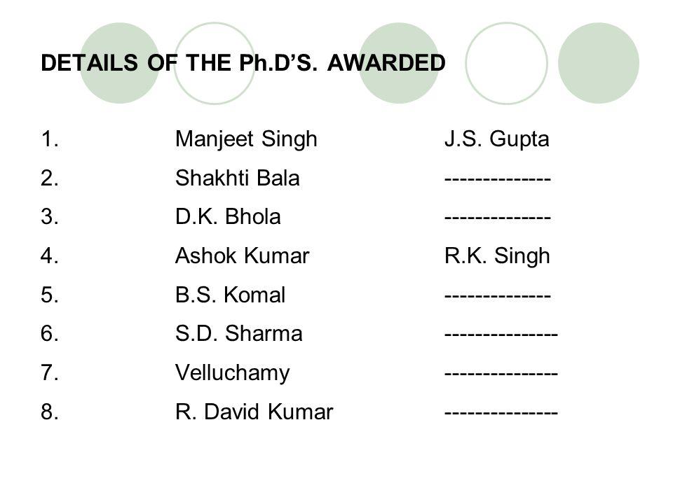 DETAILS OF THE Ph.DS. AWARDED 1. Manjeet Singh J.S. Gupta 2. Shakhti Bala -------------- 3. D.K. Bhola -------------- 4. Ashok Kumar R.K. Singh 5. B.S