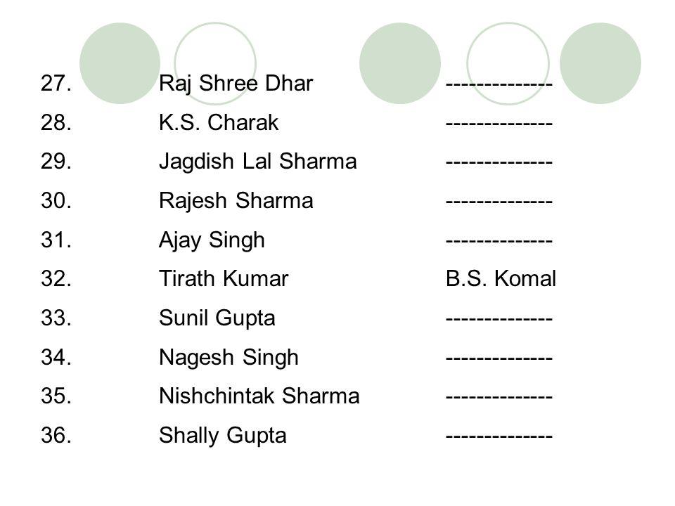 27. Raj Shree Dhar -------------- 28. K.S. Charak -------------- 29. Jagdish Lal Sharma -------------- 30. Rajesh Sharma -------------- 31. Ajay Singh