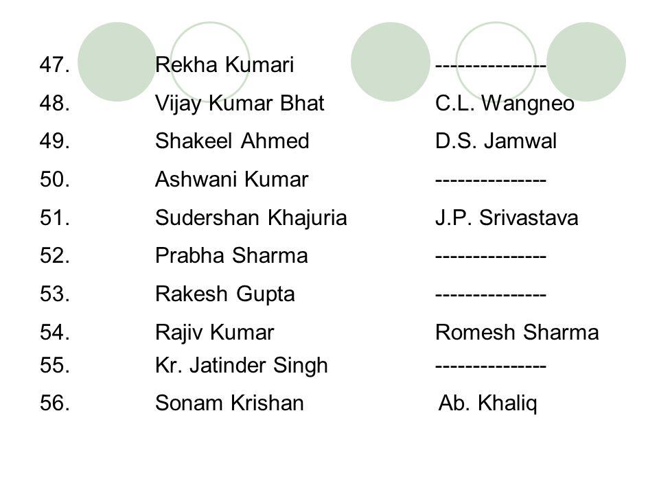 47. Rekha Kumari --------------- 48. Vijay Kumar Bhat C.L. Wangneo 49. Shakeel Ahmed D.S. Jamwal 50. Ashwani Kumar --------------- 51. Sudershan Khaju