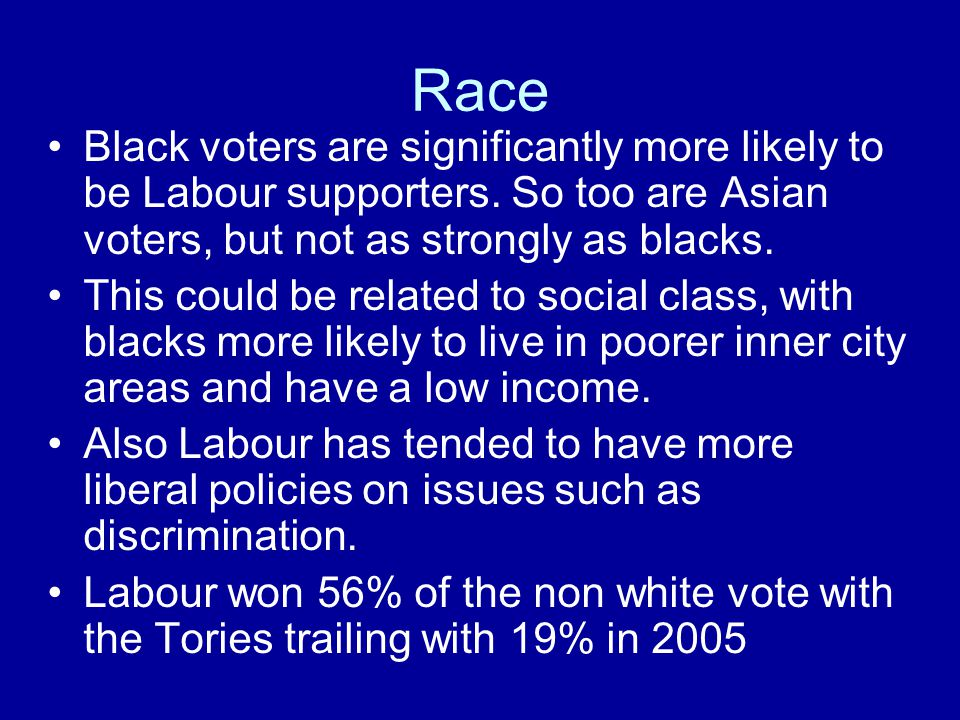 Race Black voters are significantly more likely to be Labour supporters. So too are Asian voters, but not as strongly as blacks. This could be related