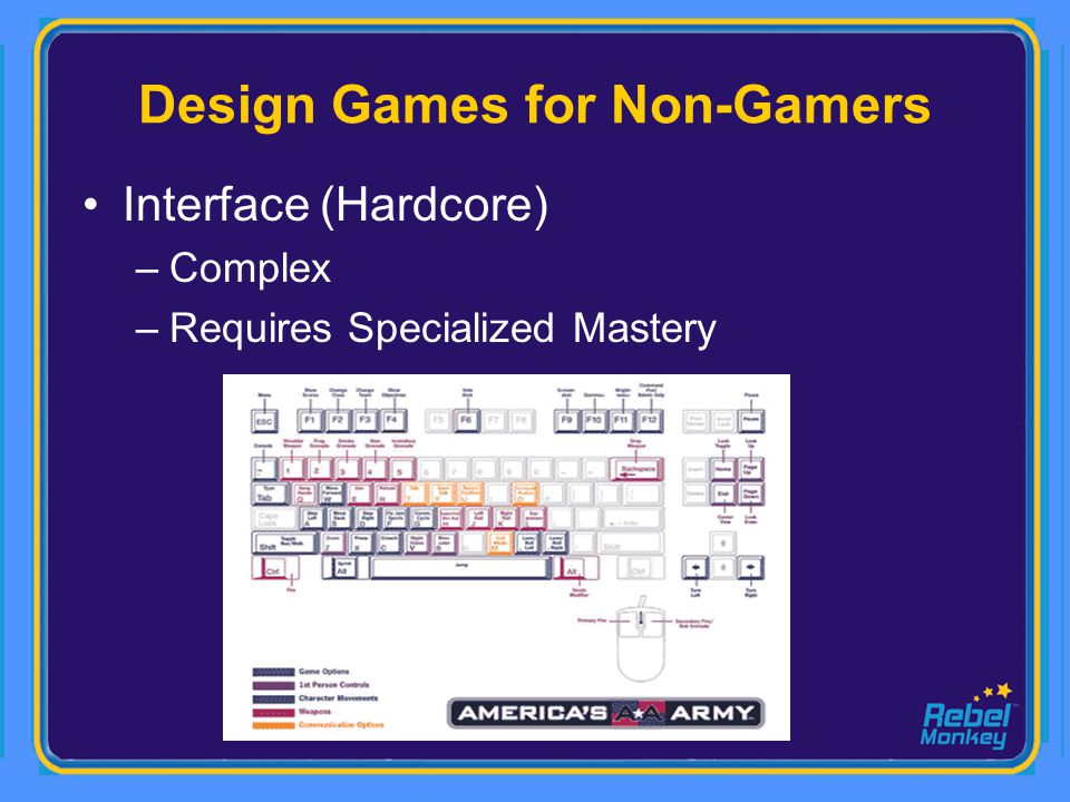 Design Games for Non-Gamers Interface (Hardcore) –Complex –Requires Specialized Mastery