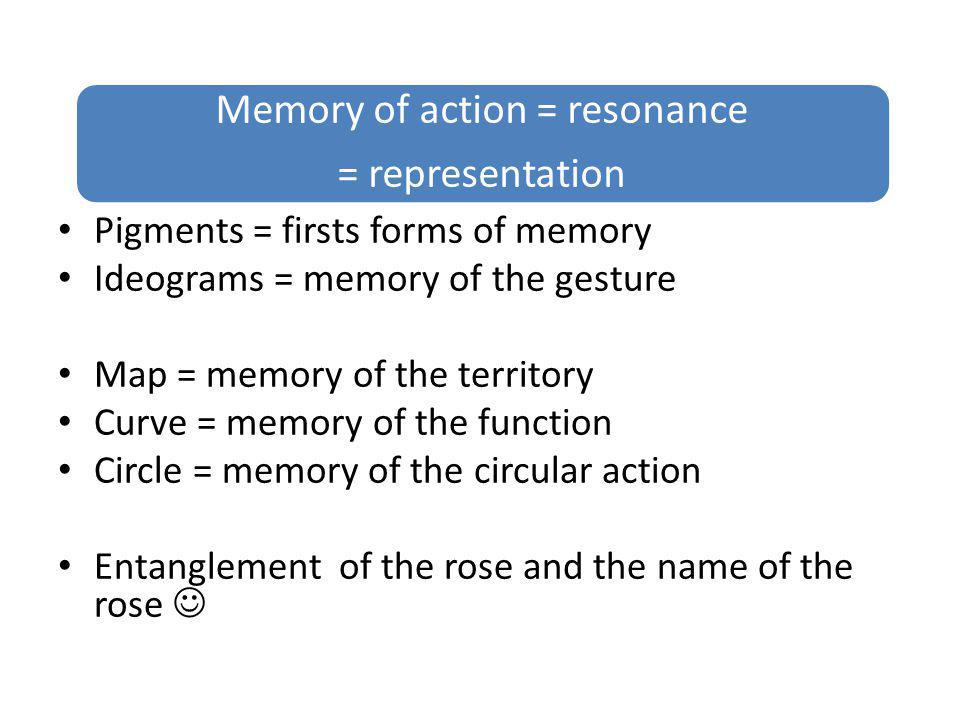 Memory of action = resonance = representation Pigments = firsts forms of memory Ideograms = memory of the gesture Map = memory of the territory Curve