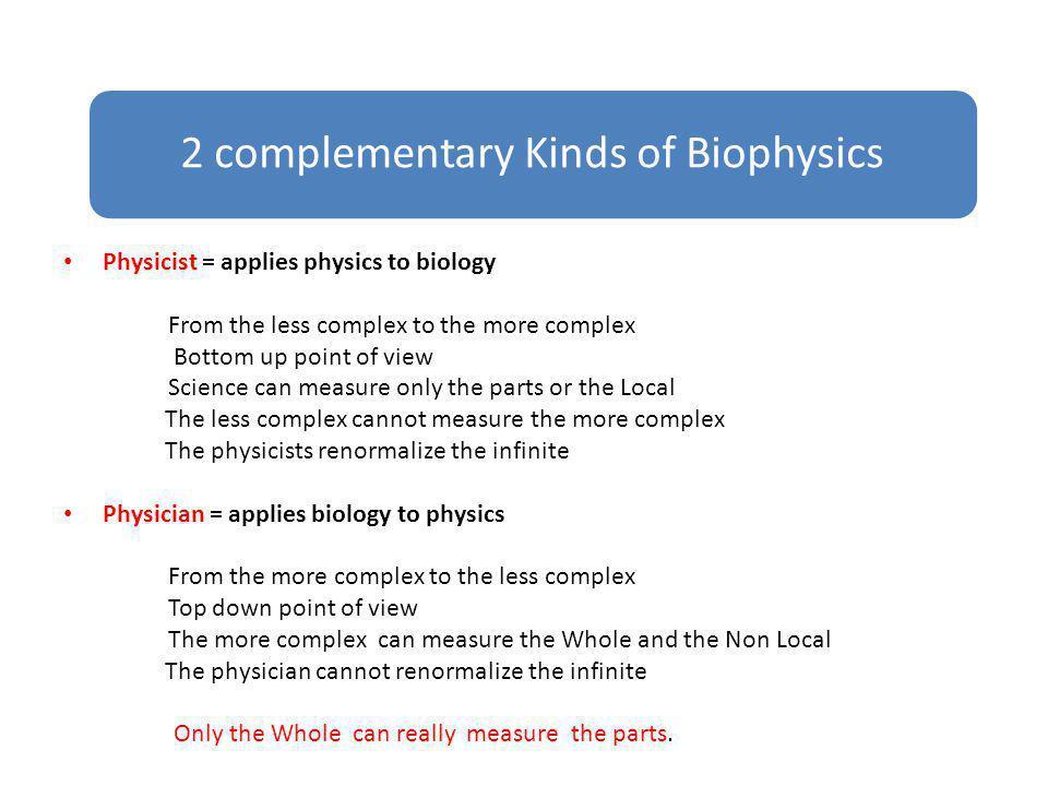 Médicine = mechanics Acupuncture = electronics Holonergetics = Information Technology Epistemic Hurdles